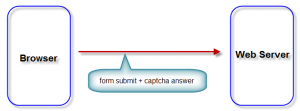 captcha flow infogue